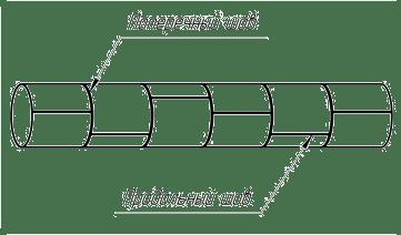 Эл. сварные трубы из обечаек — завод деталей тубопровода ТрубСталь